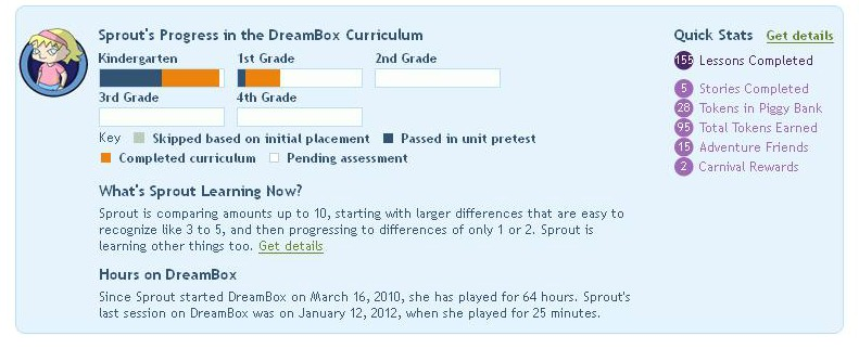 Dreambox Math Parent Dashboard