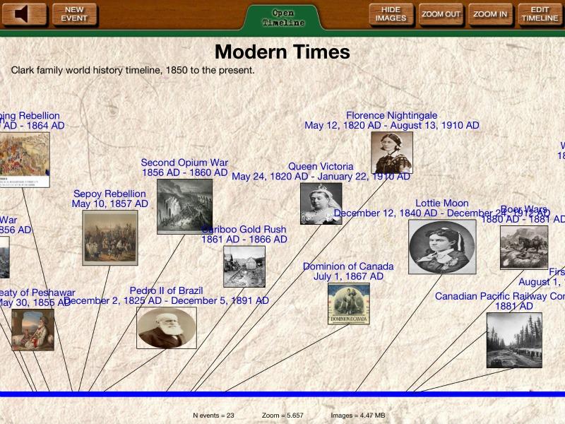 modern times timeline